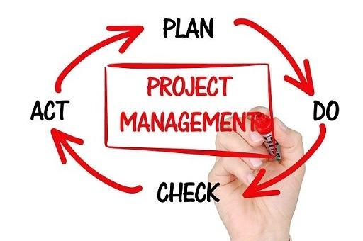 Project Managment Process